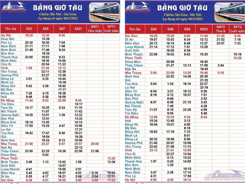 Đường sắt chạy cố định tuyến TP.HCM đi Nha Trang, Phan Thiết - ảnh 1