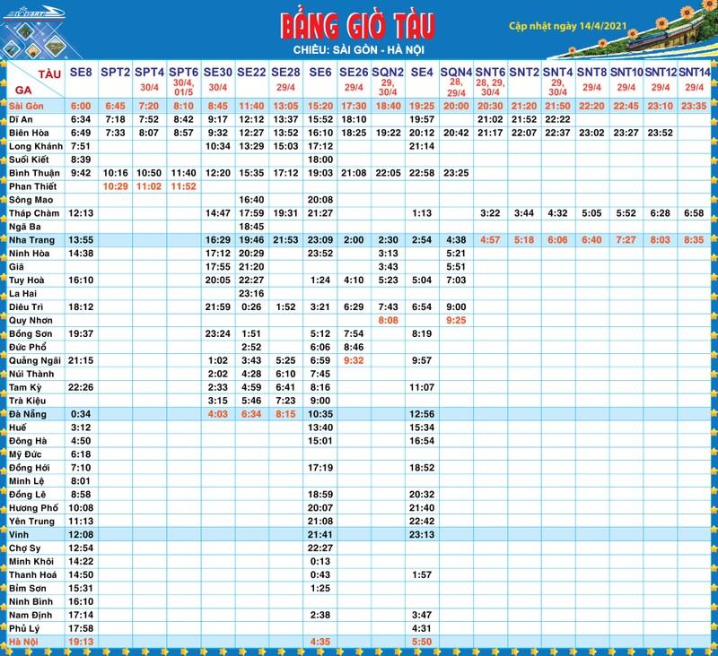 Lịch chạy tàu dịp lễ 30-4 và 1-5 tại khu vực phía Nam - ảnh 1