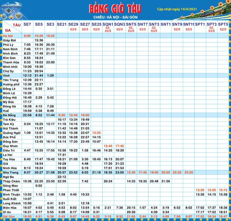 Lịch chạy tàu dịp lễ 30-4 và 1-5 tại khu vực phía Nam - ảnh 2