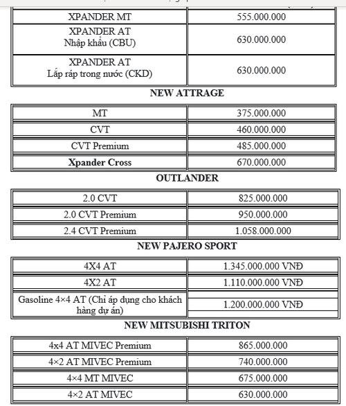 Bảng giá xe Mitsubishi tháng 5: Khuyến mãi đến 55 triệu đồng - ảnh 1