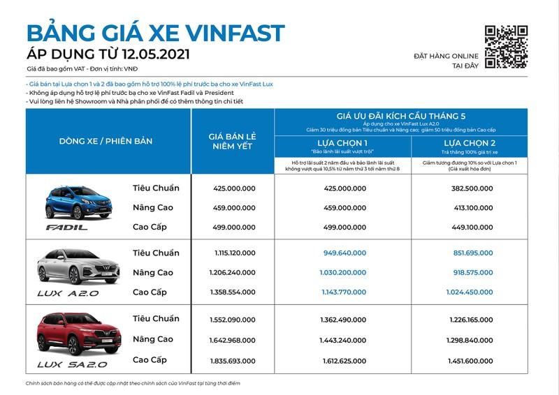 VinFast kích cầu tháng 5: Lux A2.0 giá chỉ từ 851 triệu đồng - ảnh 2