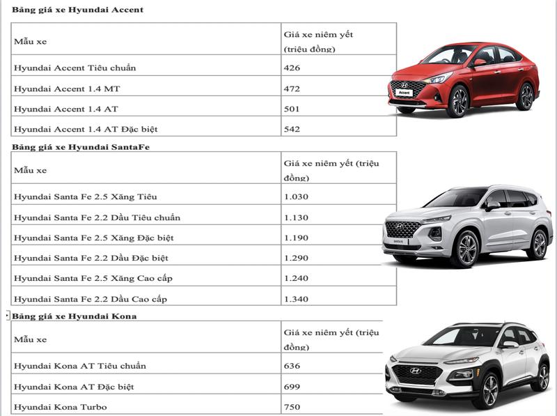 Bảng giá xe Hyundai tháng 10: Grand i10 ưu đãi đến 20 triệu đồng - ảnh 1