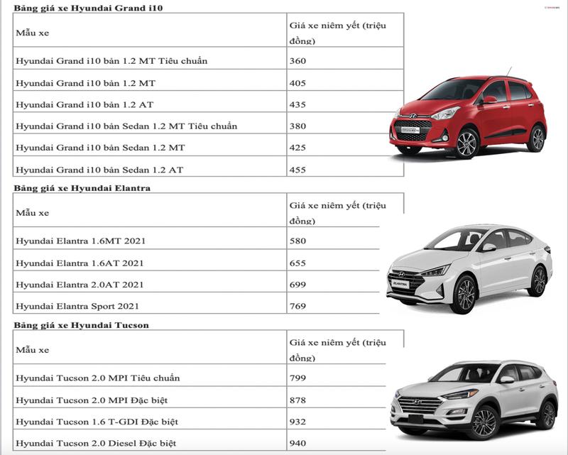 Bảng giá xe Hyundai tháng 10: Grand i10 ưu đãi đến 20 triệu đồng - ảnh 2