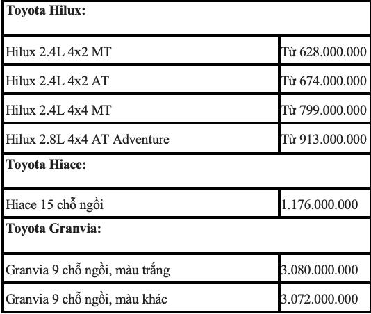 Bảng giá Toyota tháng 10: Rẻ nhất chỉ từ 352 triệu đồng - ảnh 4