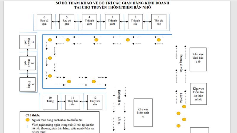TPHCM: Nghiên cứu phân chia tần suất đi chợ cho người dân  - ảnh 1