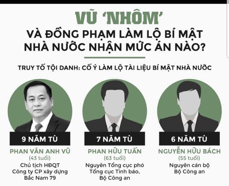 Vũ 'nhôm' khai về hai cựu lãnh đạo Bộ Công an - ảnh 1