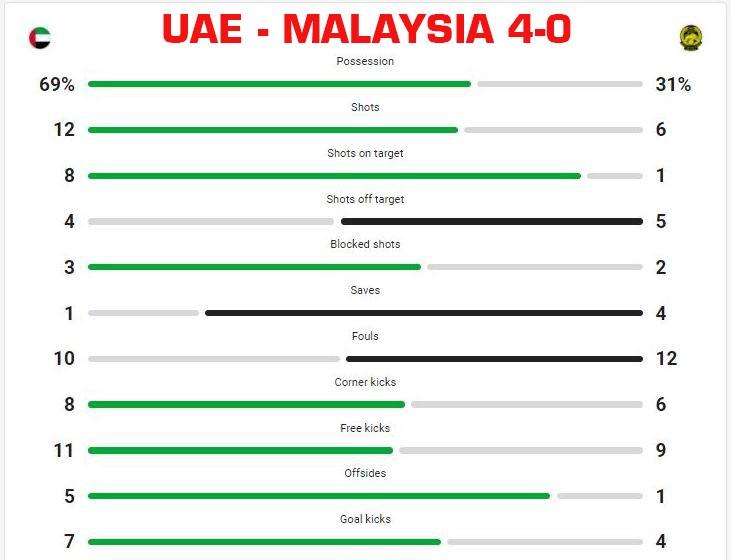 Bình luận qua ảnh: Malaysia không hề yếu! - ảnh 4