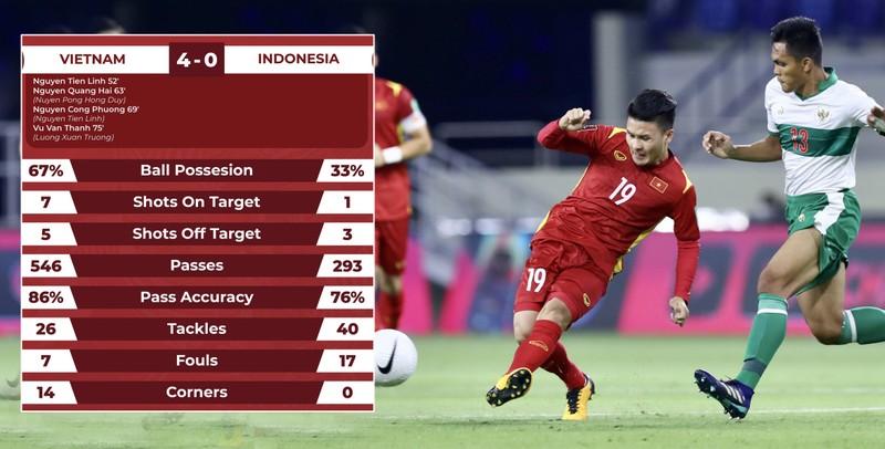 Bình luận qua ảnh: Malaysia không hề yếu! - ảnh 1