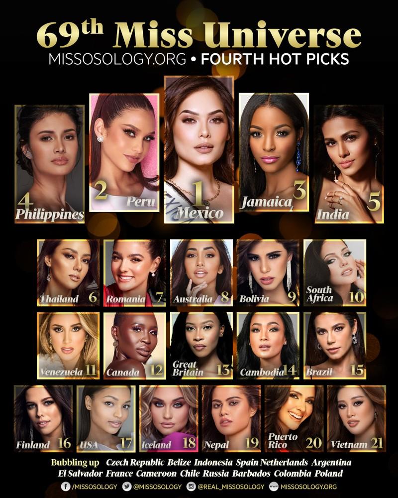 Dự đoán Hoa hậu Khánh Vân vào tốp 21 Miss Universe - ảnh 1